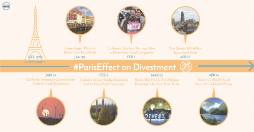 ParisEffect_Divestment_FINAL
